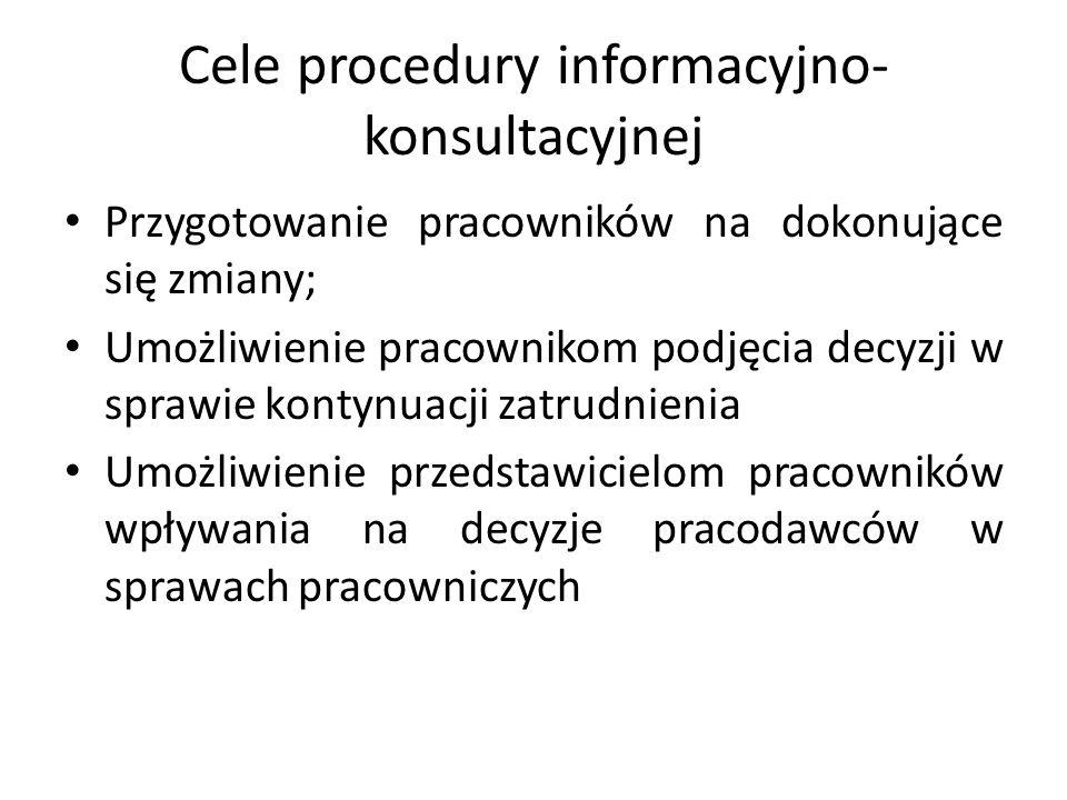 Cele procedury informacyjno- konsultacyjnej Przygotowanie pracowników na dokonujące się zmiany; Umożliwienie pracownikom podjęcia decyzji w sprawie ko
