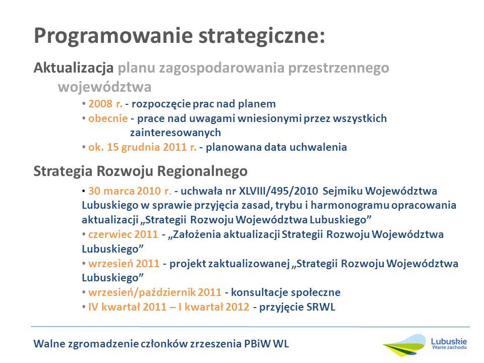 Programowanie strategiczne: Aktualizacja planu zagospodarowania przestrzennego województwa 2008 r.
