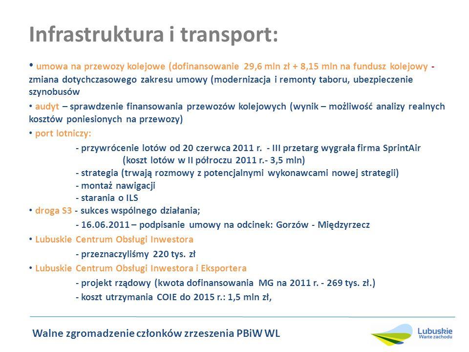 Infrastruktura i transport: Lubuskie Centrum Obsługi Inwestora - przeznaczyliśmy 220 tys.