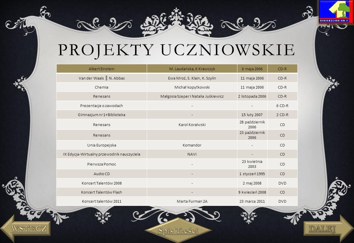 PROJEKTY UCZNIOWSKIE Albert EinsteinM. Laudańska, K Krawczyk6 maja 2006CD-R Van der Waals ║ N.