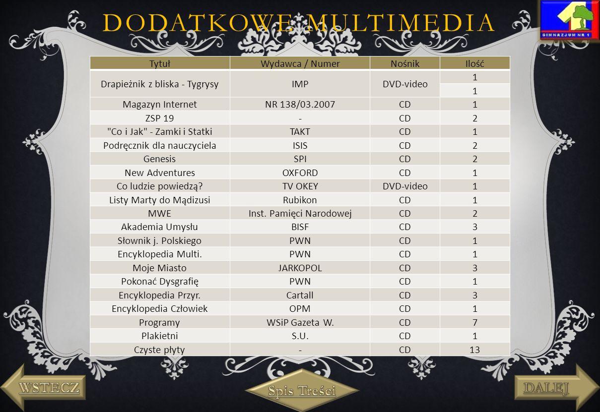 DODATKOWE MULTIMEDIA TytułWydawca / NumerNośnikIlość Drapieżnik z bliska - TygrysyIMPDVD-video 1 1 Magazyn InternetNR 138/03.2007CD1 ZSP 19-CD2
