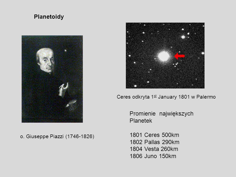Planetoidy o. Giuseppe Piazzi (1746-1826) Ceres odkryta 1 st January 1801 w Palermo Promienie największych Planetek 1801 Ceres 500km 1802 Pallas 290km