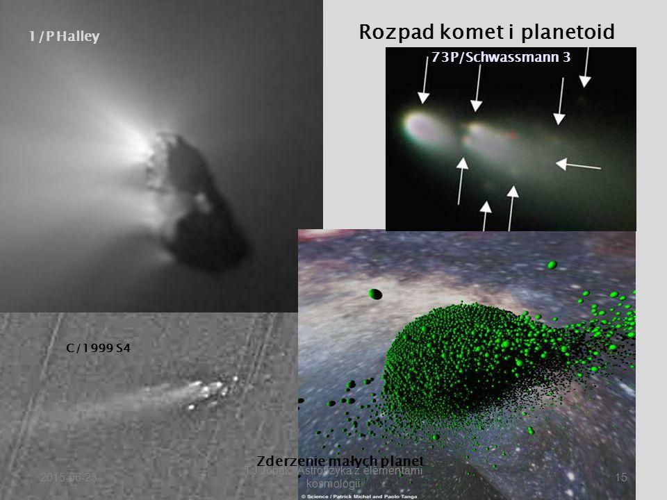 Rozpad komet i planetoid 1/P Halley C/1999 S4 Zderzenie małych planet 73P/Schwassmann 3 2015-06-23 T.J.Jopek, Astrofizyka z elementami kosmologii 15