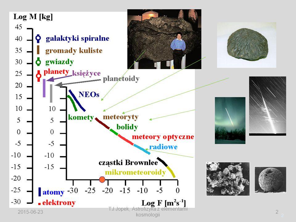 3 COBE/DIRBE - obraz nieba w podczerwieni Zodiakalny pył w otoczeniu płaszczyzny ekliptyki Pył międzygwiazdowy w otoczeniu płaszczyzny Galaktyki 2015-06-23 T.J.Jopek, Astrofizyka z elementami kosmologii 3