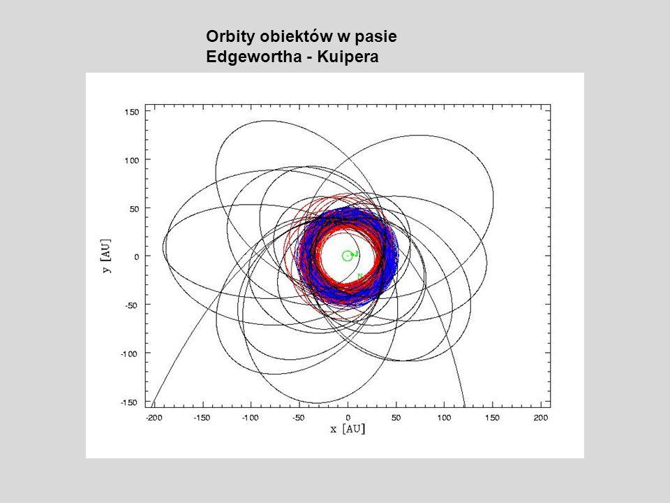 Orbity obiektów w pasie Edgewortha - Kuipera
