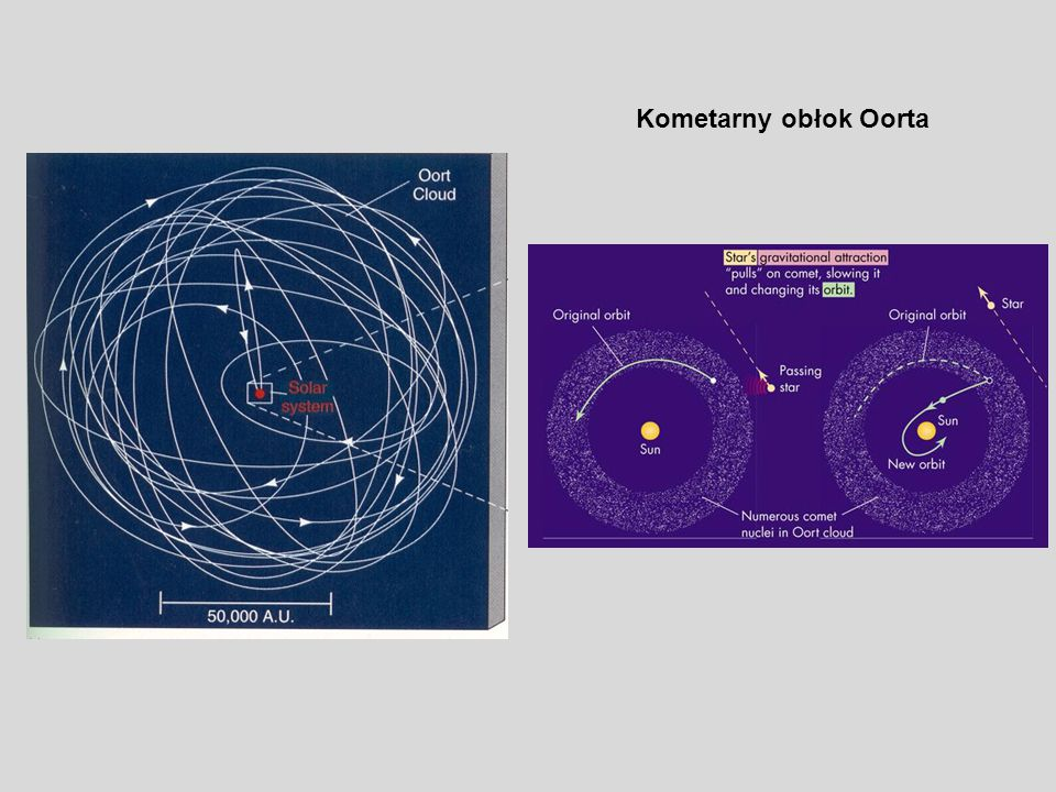 Kometarny obłok Oorta