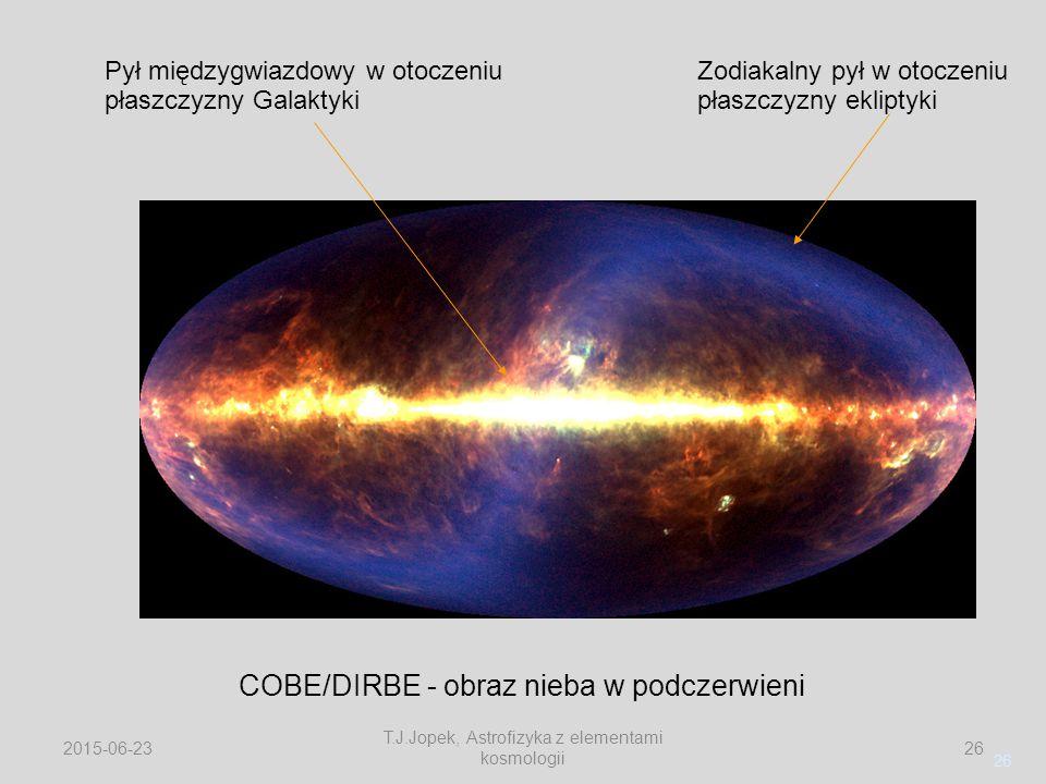 26 COBE/DIRBE - obraz nieba w podczerwieni Zodiakalny pył w otoczeniu płaszczyzny ekliptyki Pył międzygwiazdowy w otoczeniu płaszczyzny Galaktyki 2015
