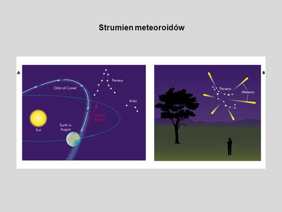 Strumien meteoroidów