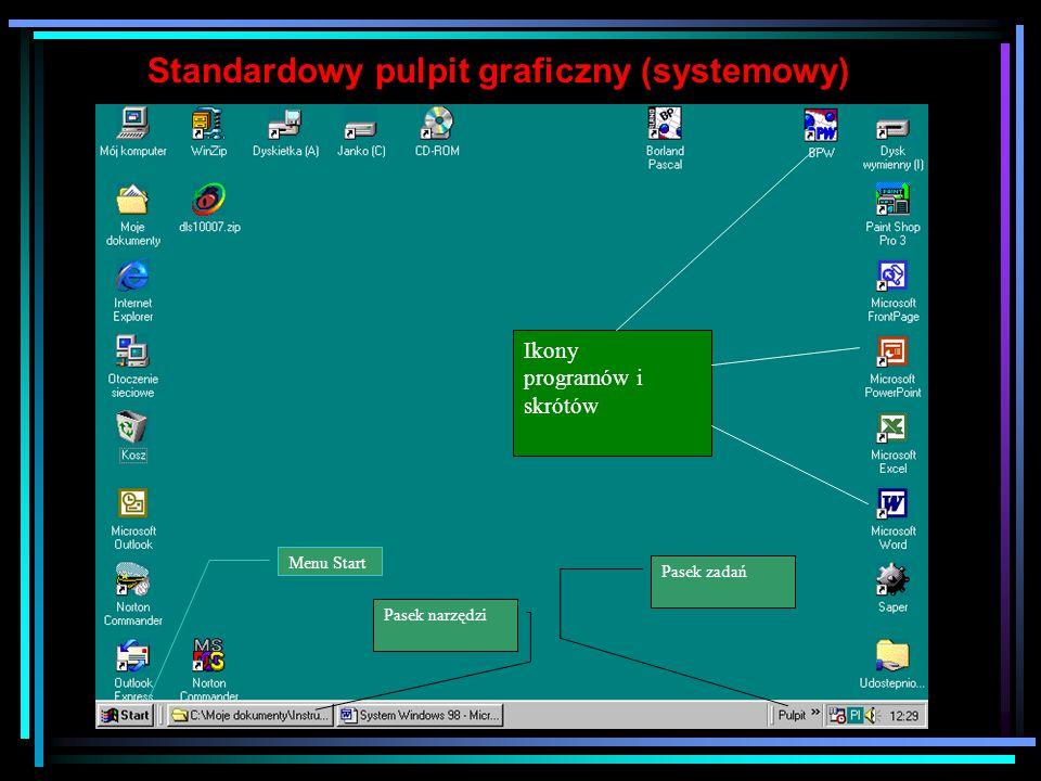 Standardowy pulpit graficzny (systemowy) Menu Start Pasek zadań Ikony programów i skrótów Pasek narzędzi