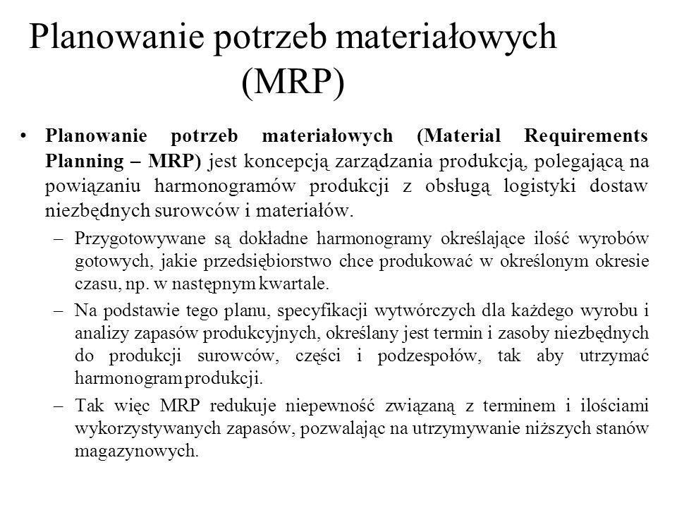 Planowanie potrzeb materiałowych (Material Requirements Planning – MRP) jest koncepcją zarządzania produkcją, polegającą na powiązaniu harmonogramów p