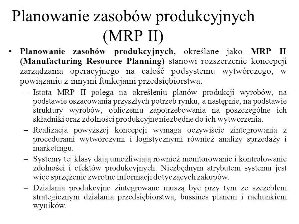 Planowanie zasobów produkcyjnych, określane jako MRP II (Manufacturing Resource Planning) stanowi rozszerzenie koncepcji zarządzania operacyjnego na c