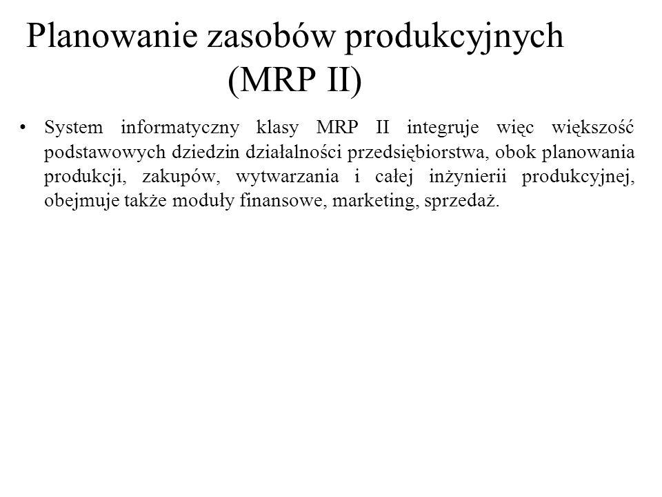 System informatyczny klasy MRP II integruje więc większość podstawowych dziedzin działalności przedsiębiorstwa, obok planowania produkcji, zakupów, wy