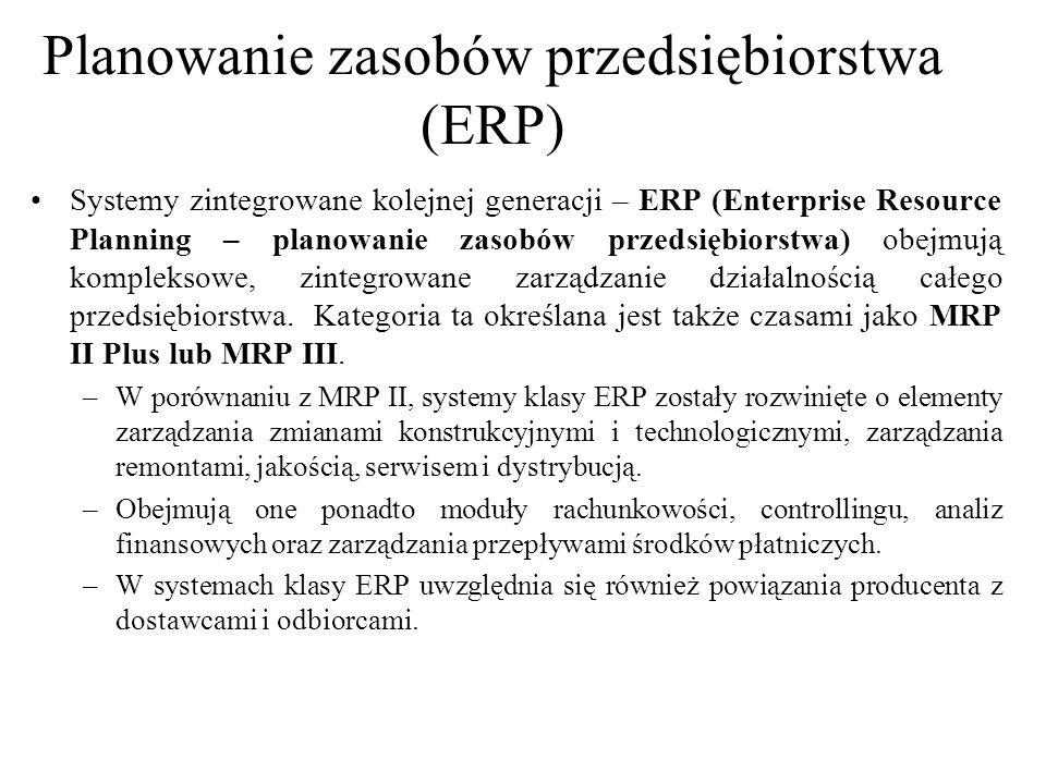 Systemy zintegrowane kolejnej generacji – ERP (Enterprise Resource Planning – planowanie zasobów przedsiębiorstwa) obejmują kompleksowe, zintegrowane