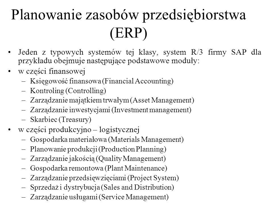 Jeden z typowych systemów tej klasy, system R/3 firmy SAP dla przykładu obejmuje następujące podstawowe moduły: w części finansowej –Księgowość finans