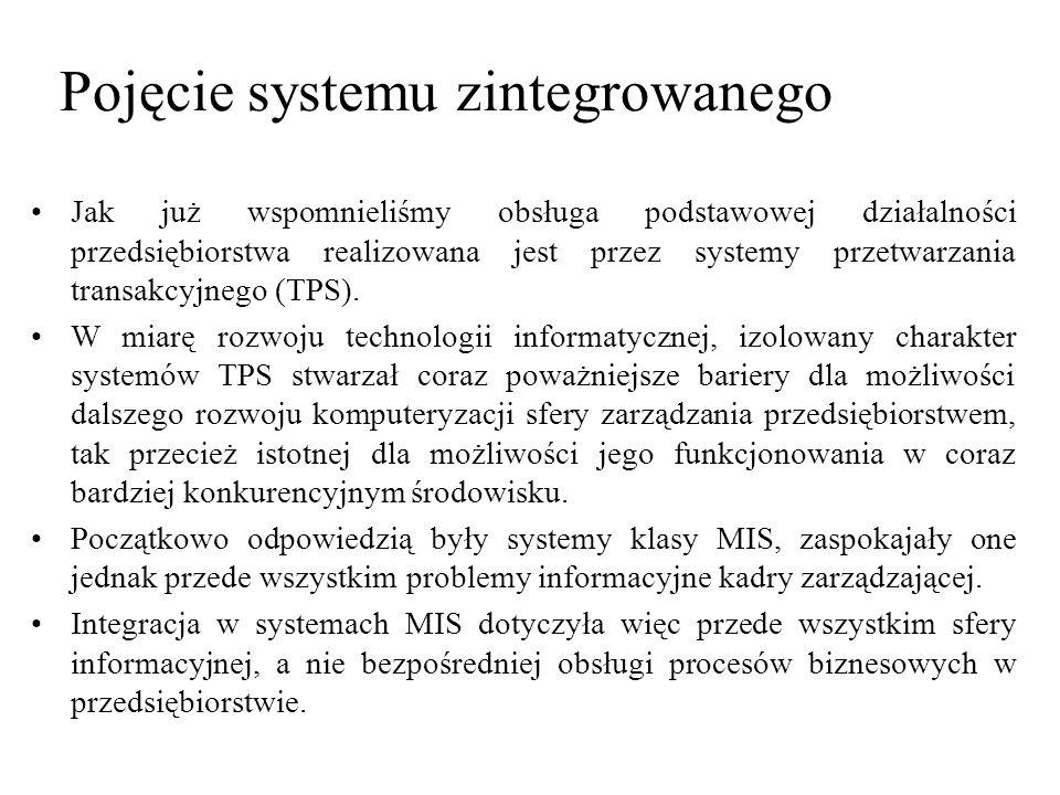 Jak już wspomnieliśmy obsługa podstawowej działalności przedsiębiorstwa realizowana jest przez systemy przetwarzania transakcyjnego (TPS). W miarę roz