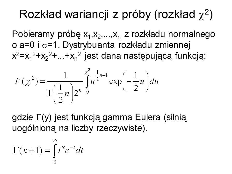 Rozkład wariancji z próby (rozkład  2 ) Pobieramy próbę x 1,x 2,...,x n z rozkładu normalnego o a=0 i  =1. Dystrybuanta rozkładu zmiennej x 2 =x 1 2