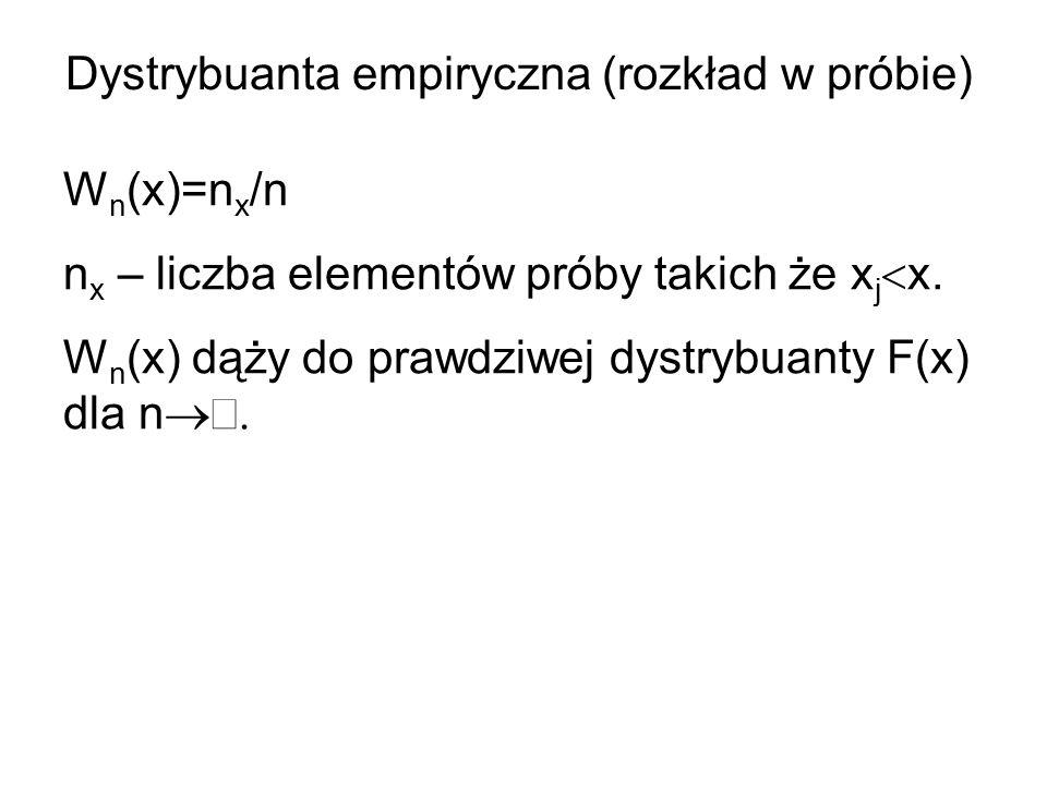 Dystrybuanta empiryczna (rozkład w próbie) W n (x)=n x /n n x – liczba elementów próby takich że x j  x. W n (x) dąży do prawdziwej dystrybuanty F(x)