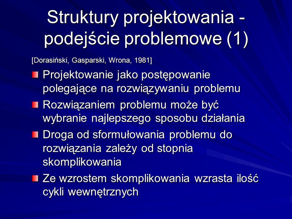 Struktury projektowania - podejście problemowe (1) [Dorasiński, Gasparski, Wrona, 1981] Projektowanie jako postępowanie polegające na rozwiązywaniu pr