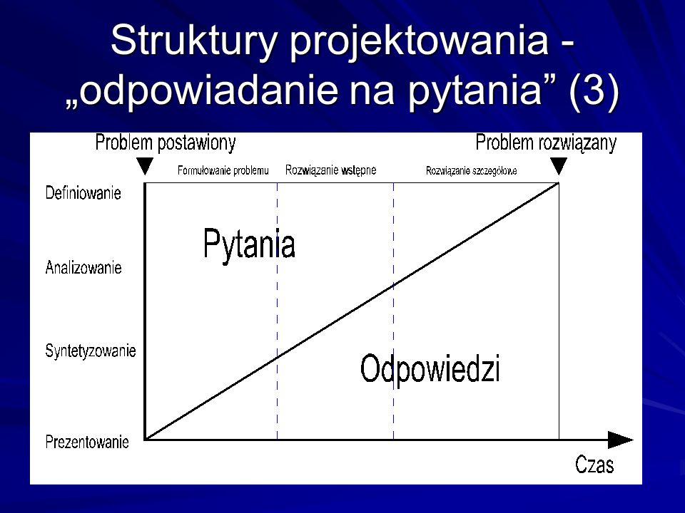 Struktury projektowania – cykl kroków roboczych i decyzyjnych [Beitz, Pahl, 1984] Z każdego kroku wynika albo kontynuacja procesu albo przejście przez pętlę iteracyjną Proces projektowania podzielony jest na trzy fazy:  Projektowanie koncepcyjne  Projektowanie konstrukcyjne  Projektowanie realizacyjne