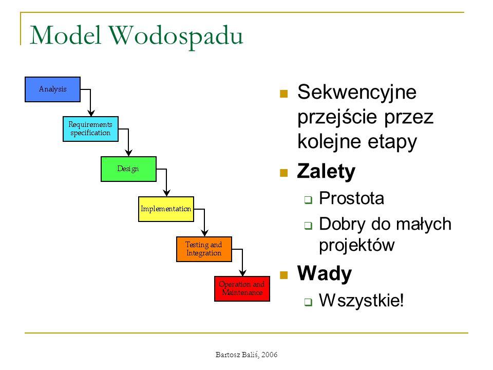 Bartosz Baliś, 2006 Model Wodospadu Sekwencyjne przejście przez kolejne etapy Zalety  Prostota  Dobry do małych projektów Wady  Wszystkie!