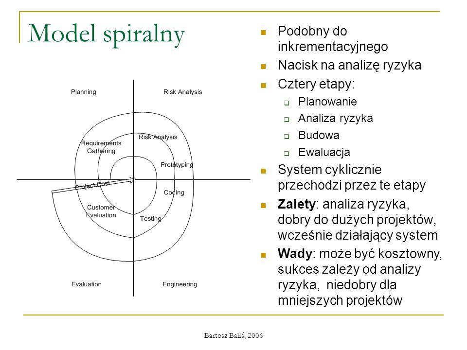 Bartosz Baliś, 2006 Model spiralny Podobny do inkrementacyjnego Nacisk na analizę ryzyka Cztery etapy:  Planowanie  Analiza ryzyka  Budowa  Ewalua