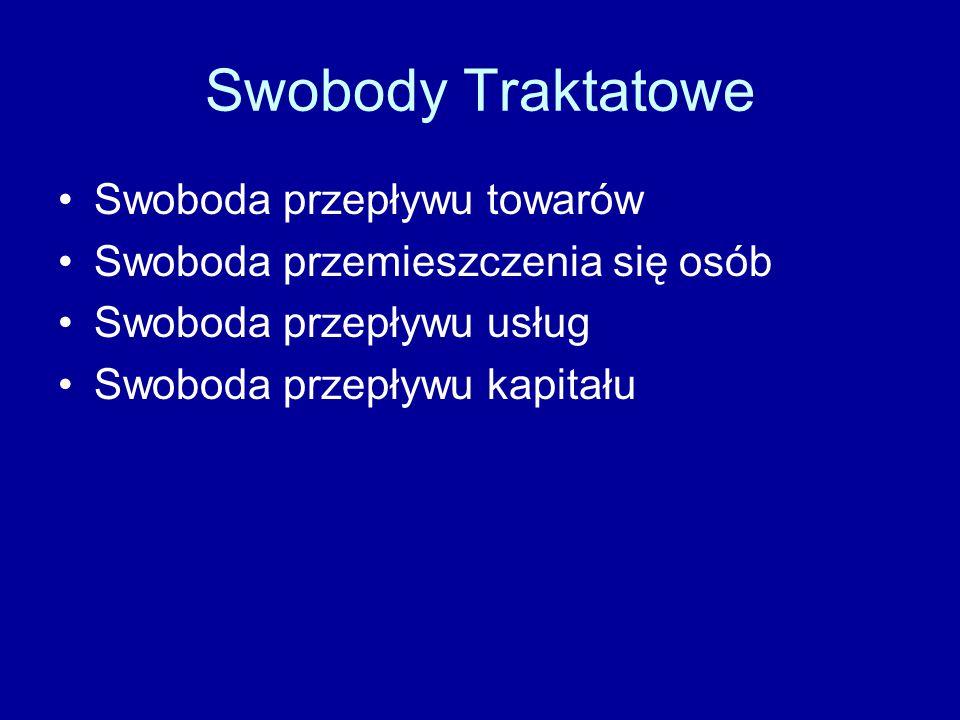 Swobody Traktatowe Swoboda przepływu towarów Swoboda przemieszczenia się osób Swoboda przepływu usług Swoboda przepływu kapitału