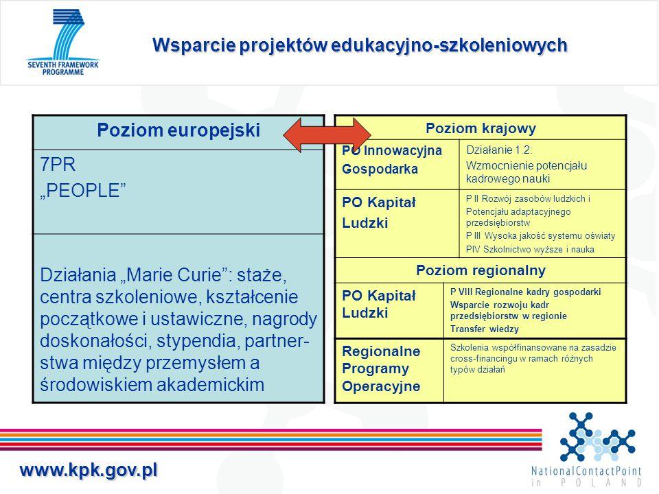 """www.kpk.gov.pl Wsparcie projektów edukacyjno-szkoleniowych Poziom europejski 7PR """"PEOPLE"""" Działania """"Marie Curie"""": staże, centra szkoleniowe, kształce"""