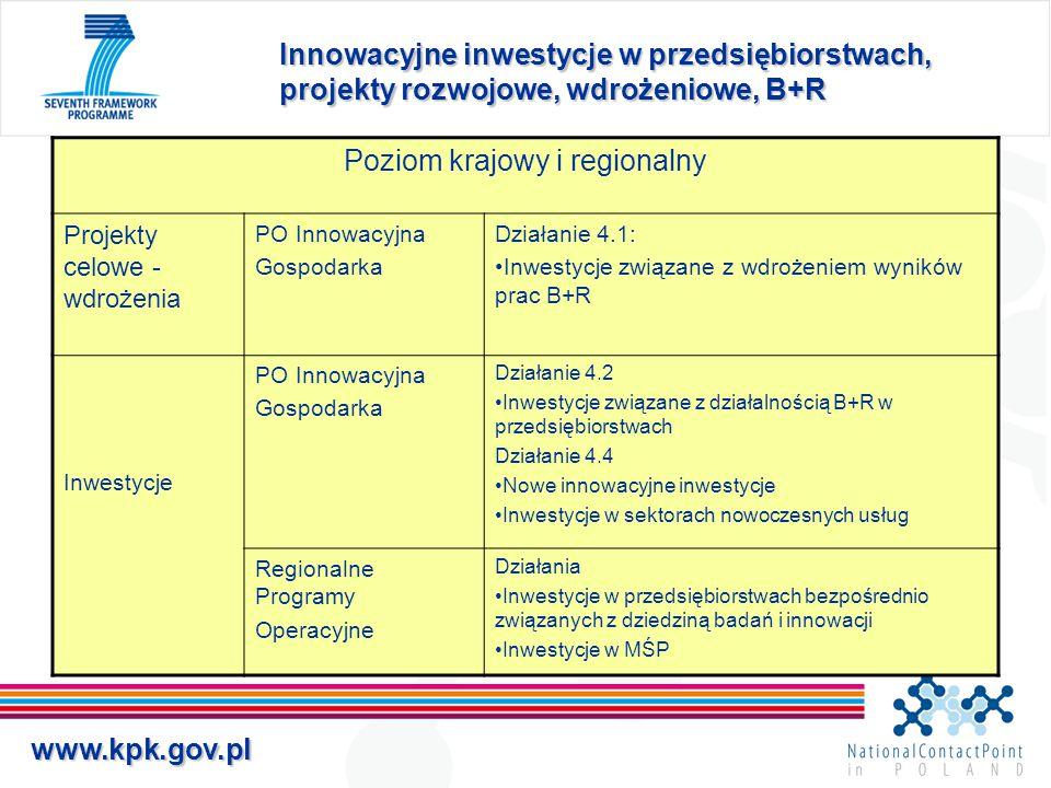 www.kpk.gov.pl Innowacyjne inwestycje w przedsiębiorstwach, projekty rozwojowe, wdrożeniowe, B+R Poziom krajowy i regionalny Projekty celowe - wdrożen