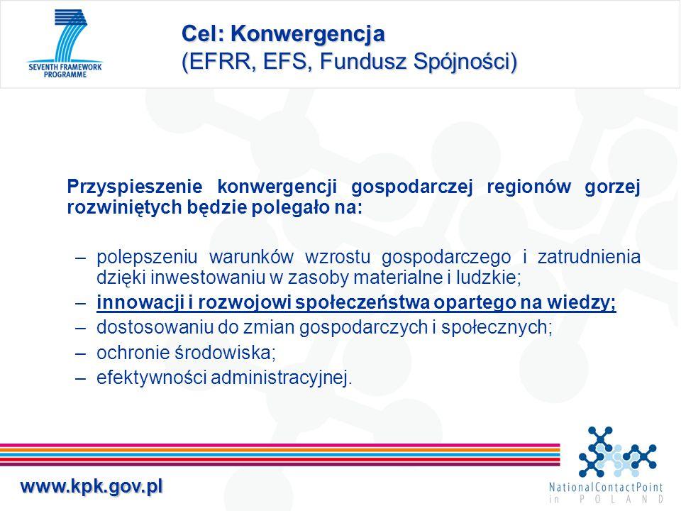 www.kpk.gov.pl Cel: Konwergencja (EFRR, EFS, Fundusz Spójności) Przyspieszenie konwergencji gospodarczej regionów gorzej rozwiniętych będzie polegało