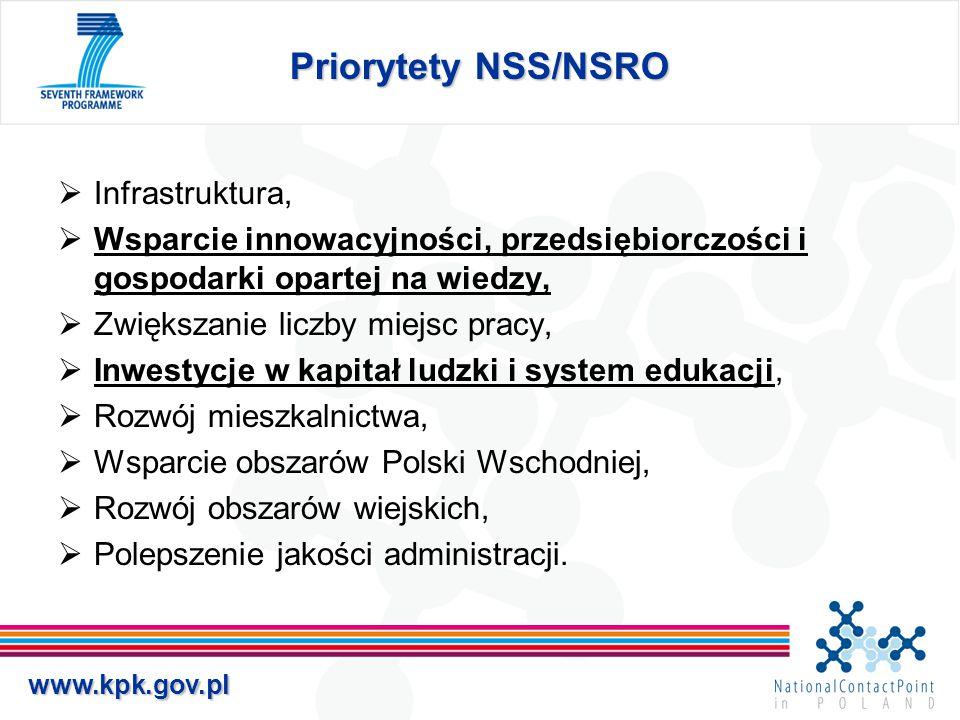 www.kpk.gov.pl Priorytety NSS/NSRO  Infrastruktura,  Wsparcie innowacyjności, przedsiębiorczości i gospodarki opartej na wiedzy,  Zwiększanie liczb