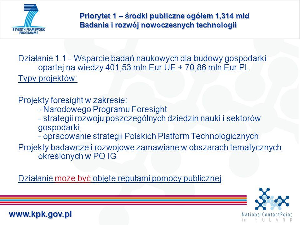 www.kpk.gov.pl Priorytet 1 – środki publiczne ogółem 1,314 mld Badania i rozwój nowoczesnych technologii Działanie 1.1 - Wsparcie badań naukowych dla