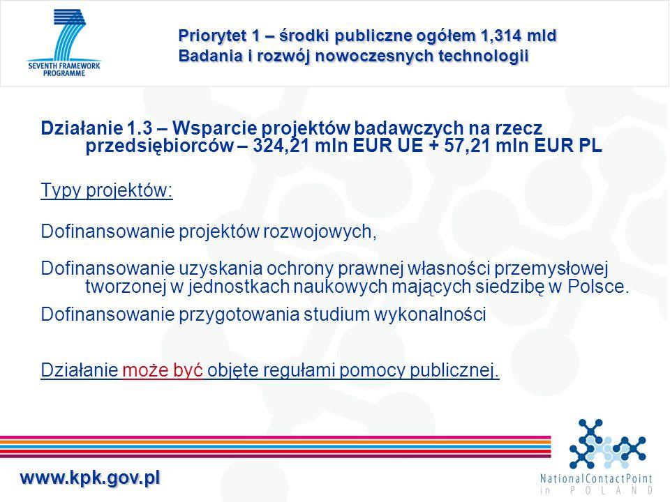 www.kpk.gov.pl Priorytet 1 – środki publiczne ogółem 1,314 mld Badania i rozwój nowoczesnych technologii Działanie 1.3 – Wsparcie projektów badawczych