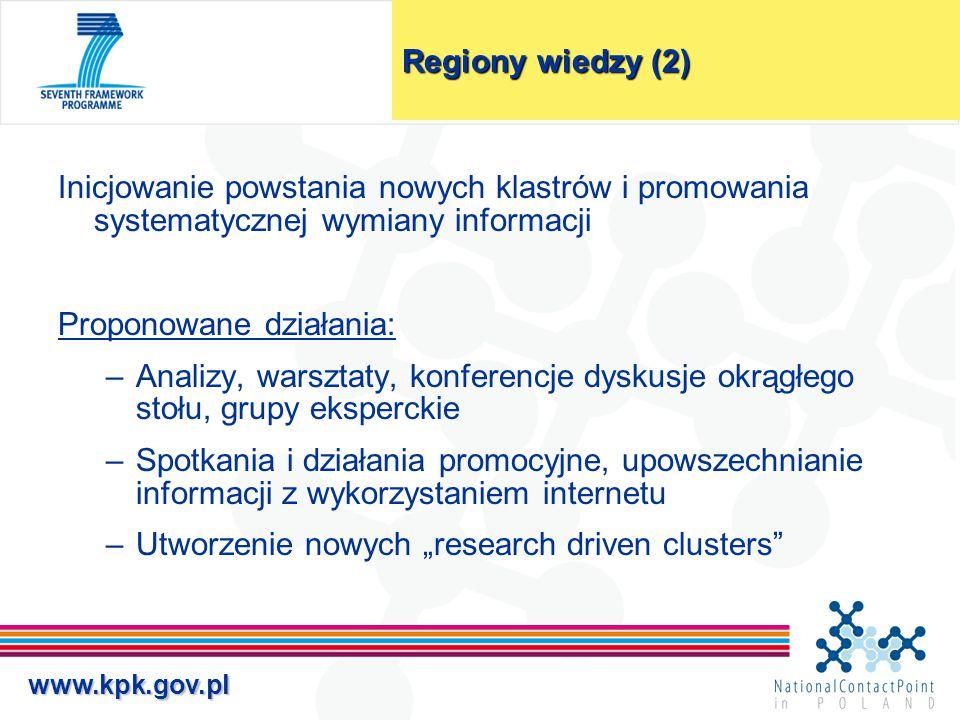 www.kpk.gov.pl Regiony wiedzy (2) Inicjowanie powstania nowych klastrów i promowania systematycznej wymiany informacji Proponowane działania: –Analizy