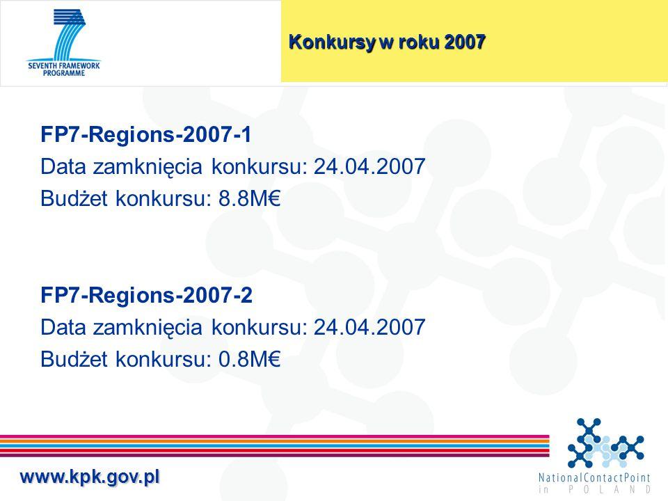 www.kpk.gov.pl Konkursy w roku 2007 FP7-Regions-2007-1 Data zamknięcia konkursu: 24.04.2007 Budżet konkursu: 8.8M€ FP7-Regions-2007-2 Data zamknięcia