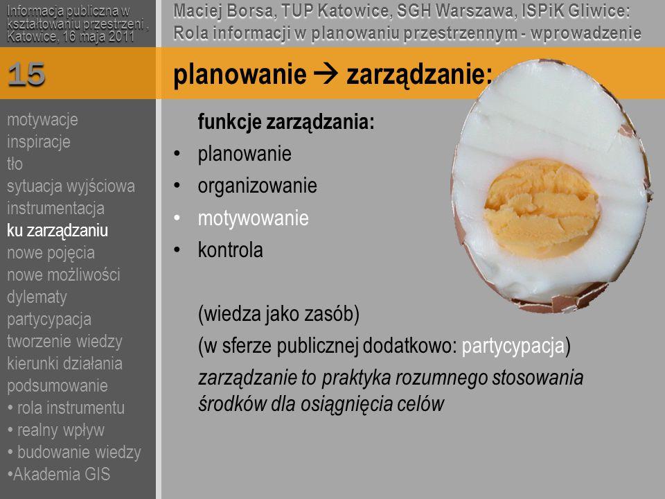 planowanie  zarządzanie: funkcje zarządzania: planowanie organizowanie motywowanie kontrola (wiedza jako zasób) (w sferze publicznej dodatkowo: partycypacja) zarządzanie to praktyka rozumnego stosowania środków dla osiągnięcia celów Informacja publiczna w kształtowaniu przestrzeni, Katowice, 16 maja 2011 Maciej Borsa, TUP Katowice, SGH Warszawa, ISPiK Gliwice: Rola informacji w planowaniu przestrzennym - wprowadzenie 15 motywacje inspiracje tło sytuacja wyjściowa instrumentacja ku zarządzaniu nowe pojęcia nowe możliwości dylematy partycypacja tworzenie wiedzy kierunki działania podsumowanie rola instrumentu realny wpływ budowanie wiedzy Akademia GIS