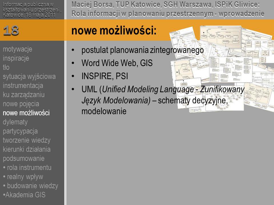 nowe możliwości: postulat planowania zintegrowanego Word Wide Web, GIS INSPIRE, PSI UML ( Unified Modeling Language - Zunifikowany Język Modelowania) – schematy decyzyjne, modelowanie Informacja publiczna w kształtowaniu przestrzeni, Katowice, 16 maja 2011 Maciej Borsa, TUP Katowice, SGH Warszawa, ISPiK Gliwice: Rola informacji w planowaniu przestrzennym - wprowadzenie 18 motywacje inspiracje tło sytuacja wyjściowa instrumentacja ku zarządzaniu nowe pojęcia nowe możliwości dylematy partycypacja tworzenie wiedzy kierunki działania podsumowanie rola instrumentu realny wpływ budowanie wiedzy Akademia GIS