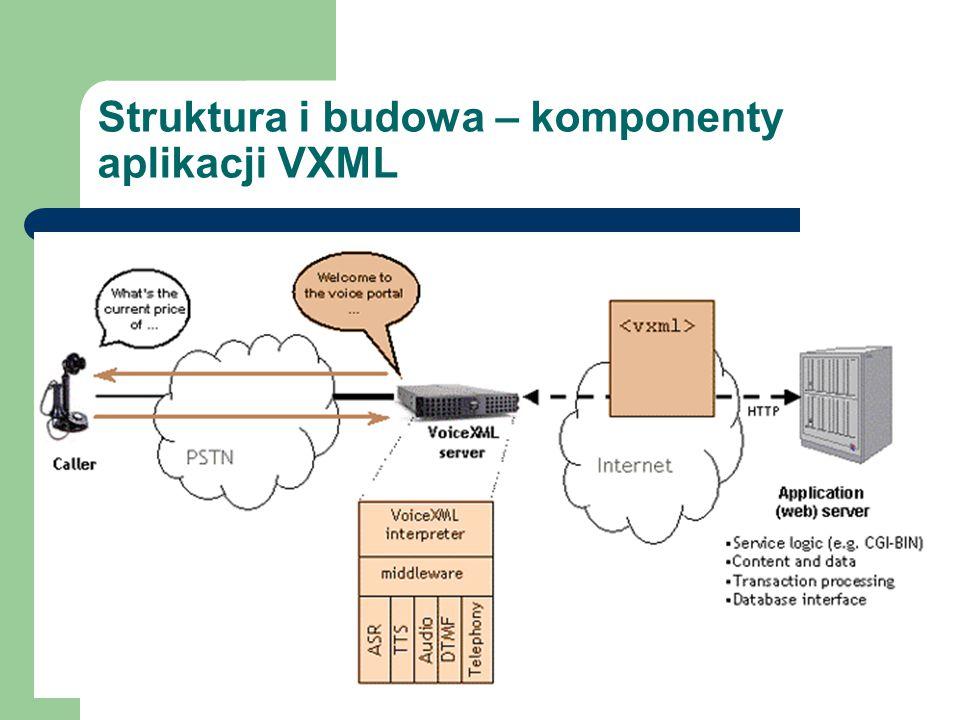 Struktura i budowa – komponenty aplikacji VXML
