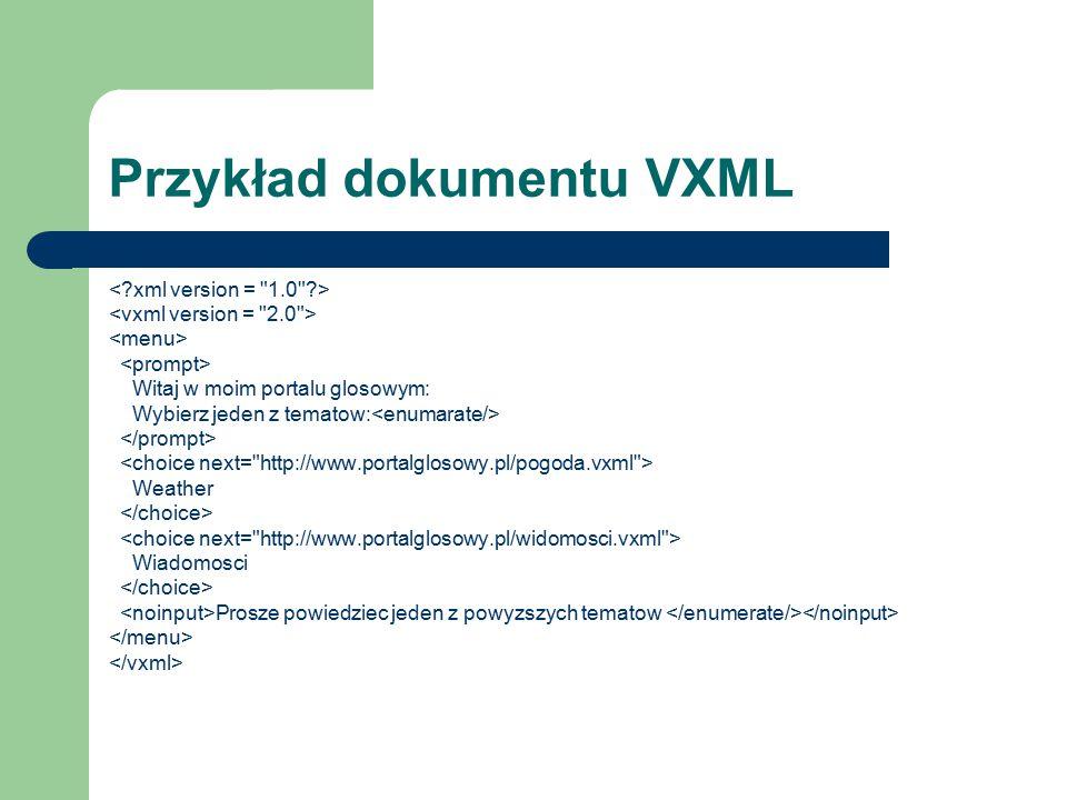 Przykład dokumentu VXML Witaj w moim portalu glosowym: Wybierz jeden z tematow: Weather Wiadomosci Prosze powiedziec jeden z powyzszych tematow