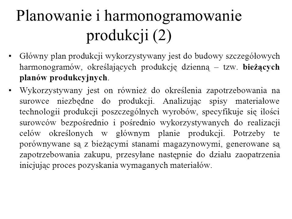 Główny plan produkcji wykorzystywany jest do budowy szczegółowych harmonogramów, określających produkcję dzienną – tzw.