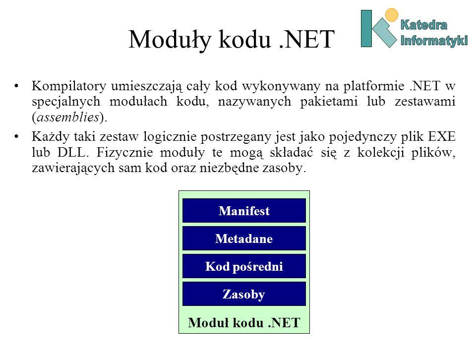 Moduły kodu.NET Kompilatory umieszczają cały kod wykonywany na platformie.NET w specjalnych modułach kodu, nazywanych pakietami lub zestawami (assemblies).