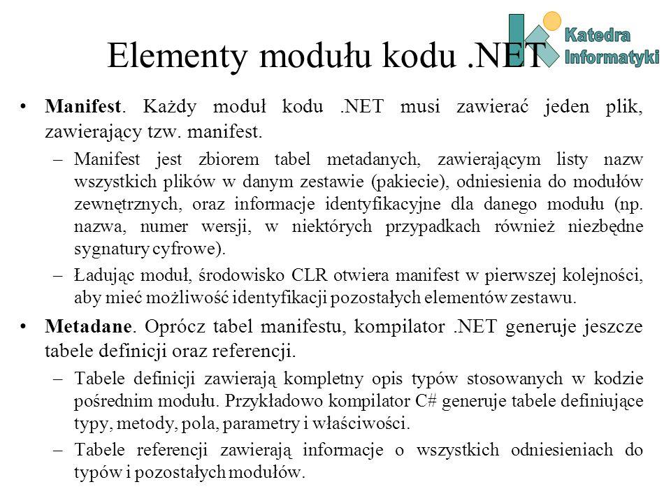 Elementy modułu kodu.NET Manifest. Każdy moduł kodu.NET musi zawierać jeden plik, zawierający tzw.