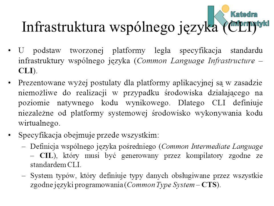 Infrastruktura wspólnego języka (CLI) U podstaw tworzonej platformy legła specyfikacja standardu infrastruktury wspólnego języka (Common Language Infrastructure – CLI).