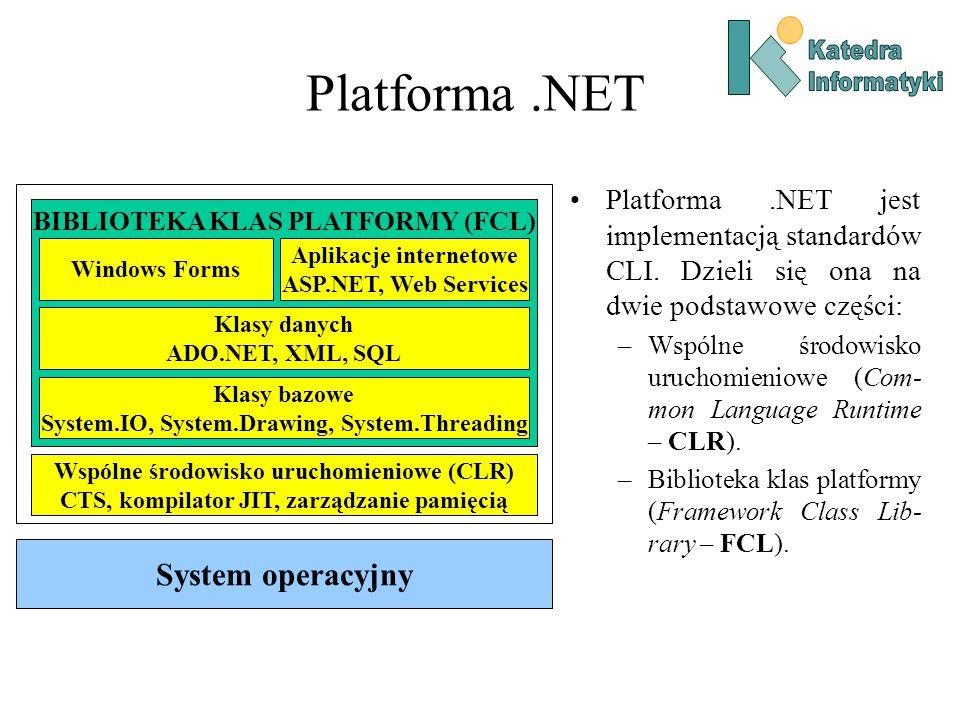 Platforma.NET System operacyjny Wspólne środowisko uruchomieniowe (CLR) CTS, kompilator JIT, zarządzanie pamięcią BIBLIOTEKA KLAS PLATFORMY (FCL) Klasy bazowe System.IO, System.Drawing, System.Threading Klasy danych ADO.NET, XML, SQL Windows Forms Aplikacje internetowe ASP.NET, Web Services Platforma.NET jest implementacją standardów CLI.