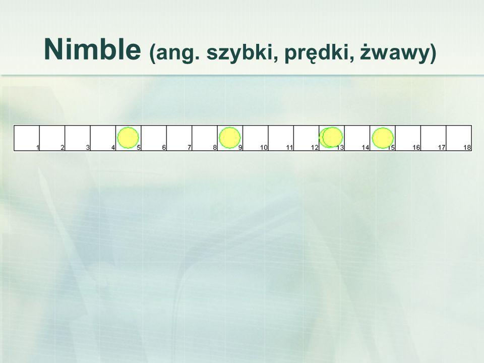 Nimble (ang. szybki, prędki, żwawy)