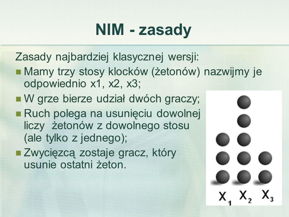 NIM - zasady Zasady najbardziej klasycznej wersji: Mamy trzy stosy klocków (żetonów) nazwijmy je odpowiednio x1, x2, x3; W grze bierze udział dwóch graczy; Ruch polega na usunięciu dowolnej liczy żetonów z dowolnego stosu (ale tylko z jednego); Zwycięzcą zostaje gracz, który usunie ostatni żeton.