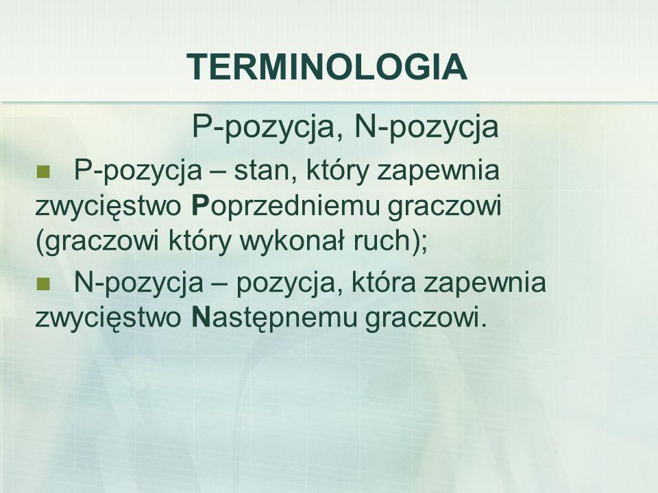 TERMINOLOGIA P-pozycja, N-pozycja P-pozycja – stan, który zapewnia zwycięstwo Poprzedniemu graczowi (graczowi który wykonał ruch); N-pozycja – pozycja, która zapewnia zwycięstwo Następnemu graczowi.