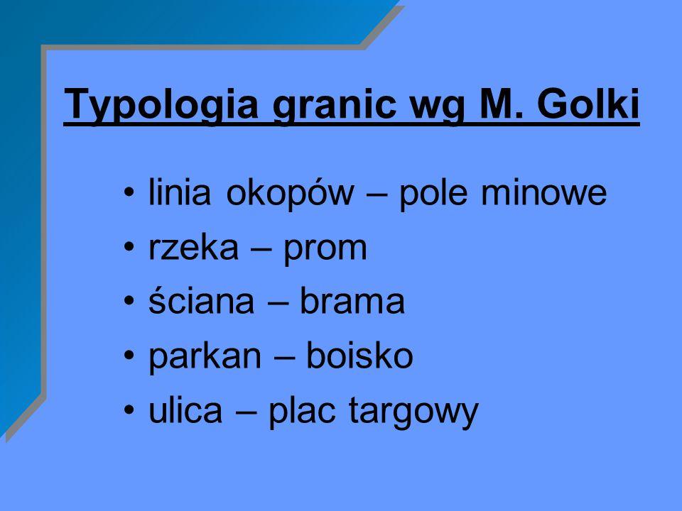Typologia granic wg M.