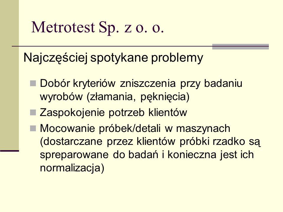 Metrotest Sp. z o. o. Najczęściej spotykane problemy Dobór kryteriów zniszczenia przy badaniu wyrobów (złamania, pęknięcia) Zaspokojenie potrzeb klien