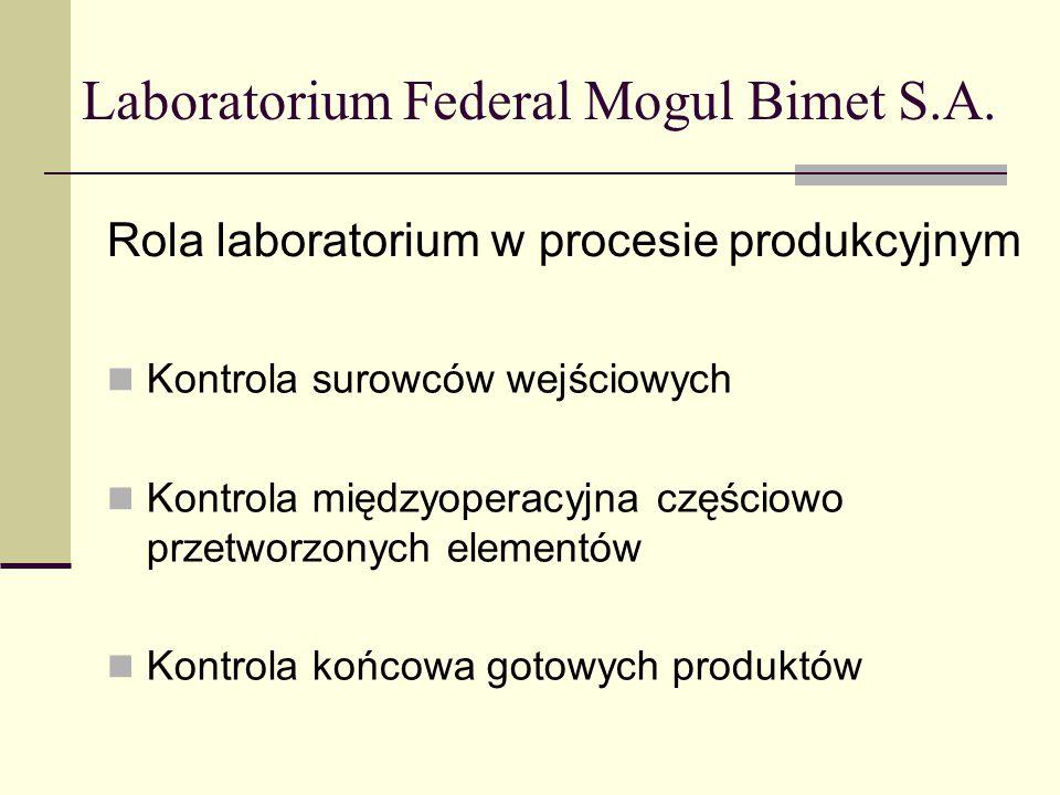 Laboratorium Federal Mogul Bimet S.A. Kontrola surowców wejściowych Kontrola międzyoperacyjna częściowo przetworzonych elementów Kontrola końcowa goto