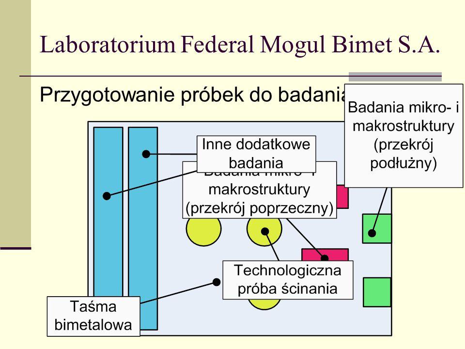 Laboratorium Federal Mogul Bimet S.A. Przygotowanie próbek do badania